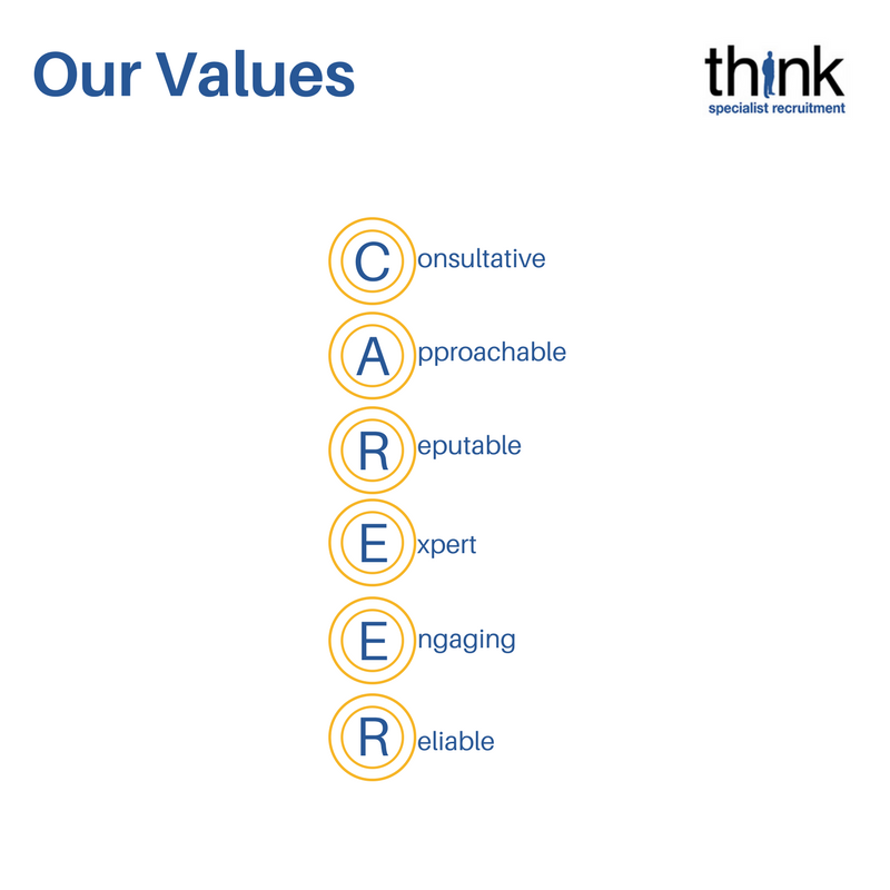 think-values.jpg